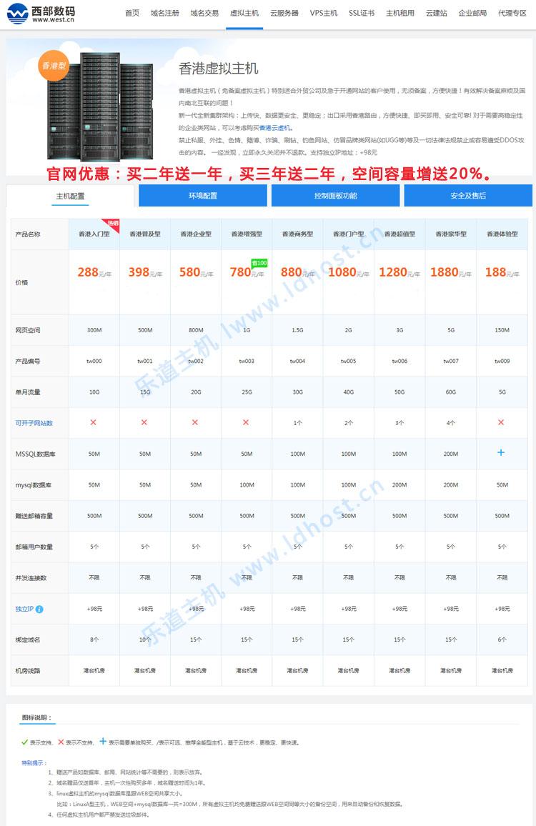 西部数码香港空间价格