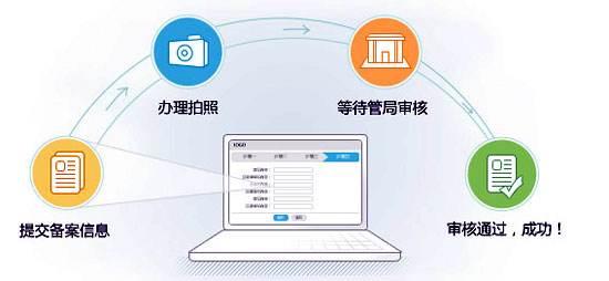 深圳网站备案