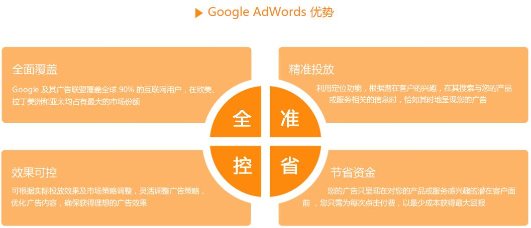 google adwords优势