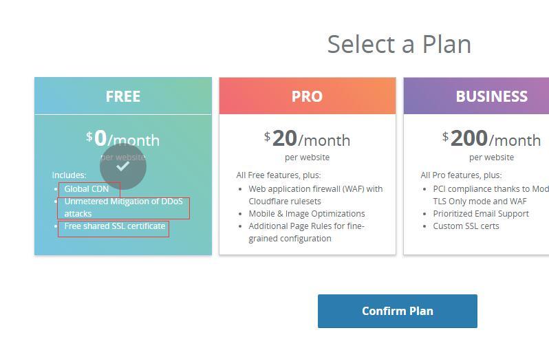 cloudflare免费SSL